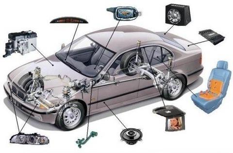 электроника для авто